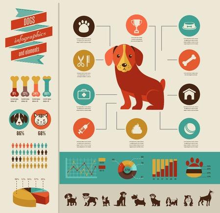 Chiens infographie - illustration vectorielle et jeu d'icônes