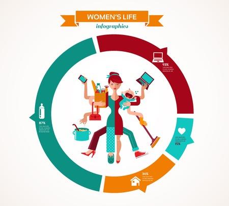 Super Mom infografía - madre con el bebé, trabajo, coocking, limpiar y hacer un comercial