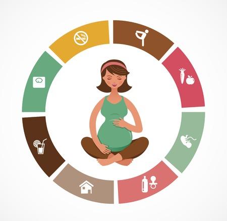 voedingsmiddelen: Zwangerschap en geboorte infographics en pictogram vector set Stock Illustratie