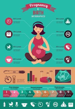 prueba de embarazo: Embarazo y nacimiento infografías y conjunto de iconos de vectores