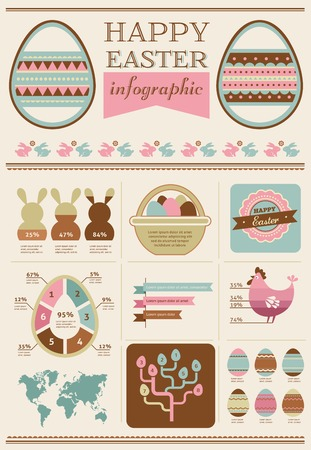 Happy Easter - infographic, icon set and design elements Vector