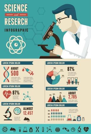 investigador cientifico: Investigaci�n, Bio Tecnolog�a y Ciencia, infograf�a de laboratorio qu�mico