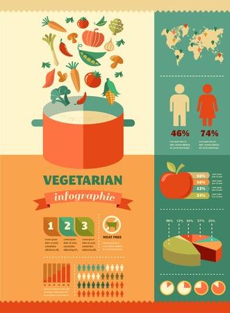 food banner: vegetarian and vegan, healthy organic infographic