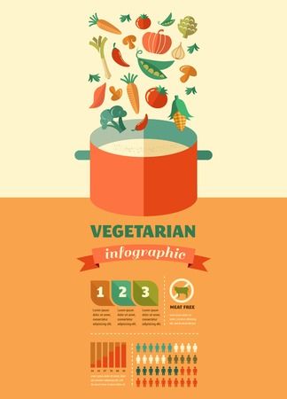 vegetarian and vegan, healthy organic infographic Vector