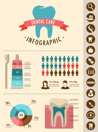 Dental and teeth care infographics - treatment, prevention Vector