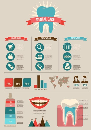 Dental and teeth care infographics Vector