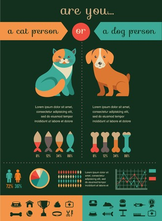 Cat and dog infographics with vector icons set Illustration