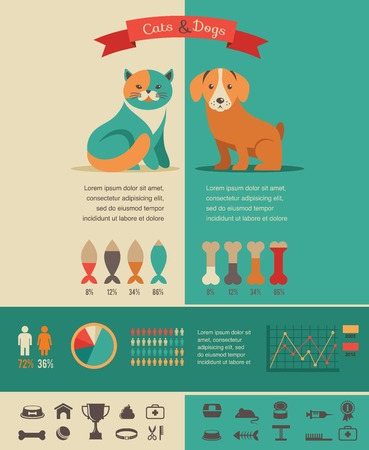 dog food: Cat and dog infographics with vector icons set Illustration