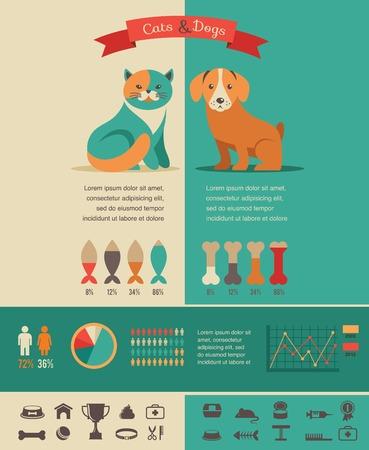 Gato y perro infografía con iconos conjunto de vectores Ilustración de vector