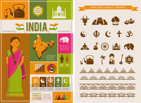 india culture: India infographics and elements Illustration
