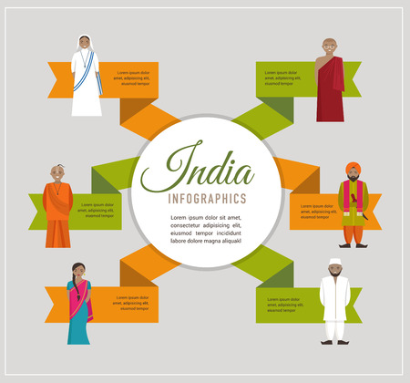 incredible: India infographics - different indian religious Illustration
