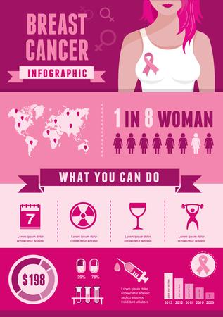 Brustkrebs Infografik, rosa Band und Elemente gesetzt Standard-Bild - 46953946