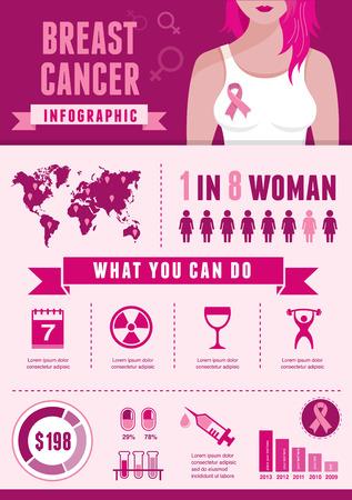 유방암 인포 그래픽, 핑크 리본 및 요소 세트 일러스트