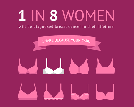 Breast Cancer Awareness Poster Design with bras icons. 1 in 8 women concept poster design