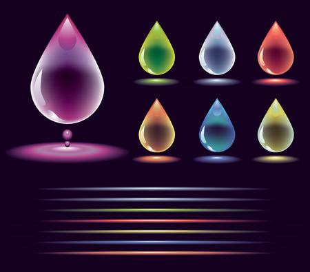 wetness: Set of droplets