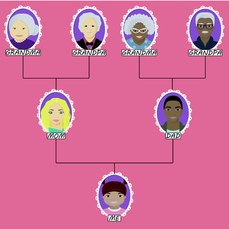 Cartoon family tree of the girl born in interracial marriage vector illustration