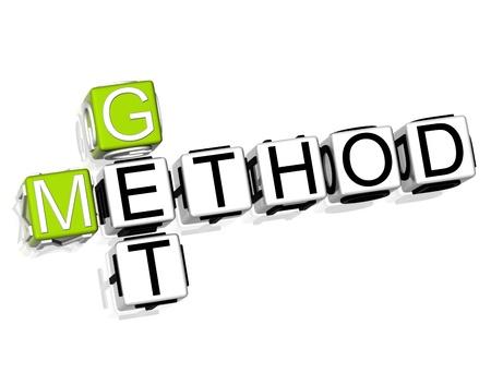 interpretations: 3D Get Method Crossword on white background Stock Photo