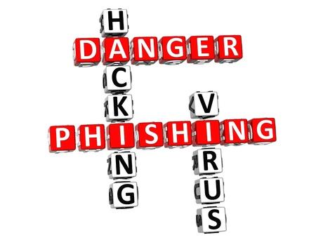 phishing: 3D Phishing Danger Crossword on white background Stock Photo