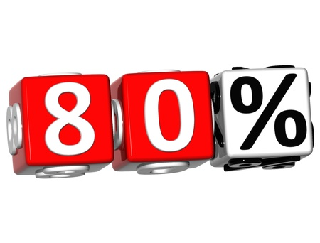 3D 80 Percent Button Click Here Block Text over white background Stock Photo - 13876334