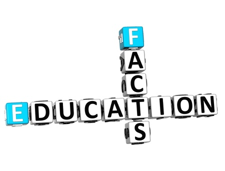 3D Education Facts Crossword on white background photo