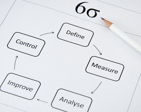 Six Sigma: The popular business improvement concept