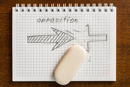destroying the competition: Destroy all the opposition