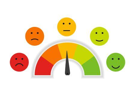Skalierungsgeschwindigkeit, Bewertung durch Emoticons im flachen Stil