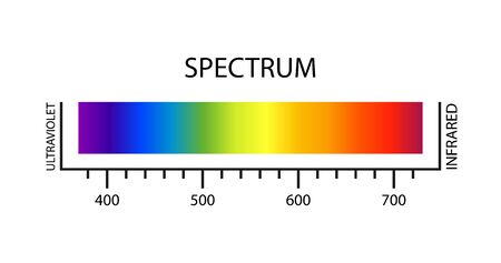 spectrum table color palette on a white background
