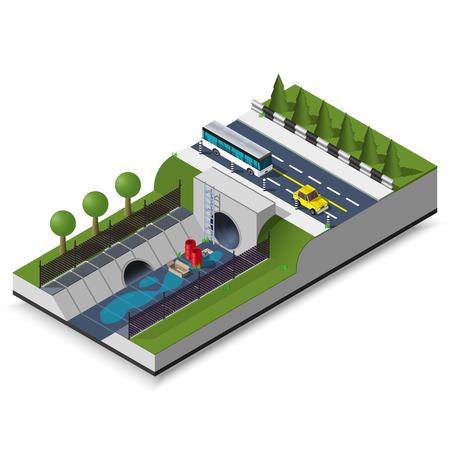 Illustrazione isometrica del sistema di drenaggio. Autostrada moderna. Icona di fognatura 3d.