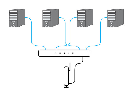 network switch: Computer Network Sectional Diagram with four PCs, Switch and Wireless Modem Router Setup