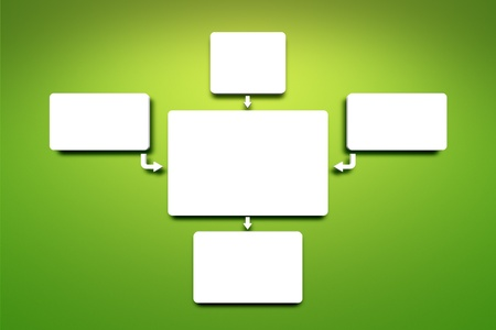 An image of a flowchart on a green background photo