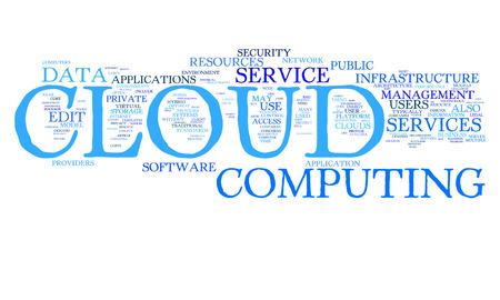 cloud hosting: An image of a cloud computing text cloud