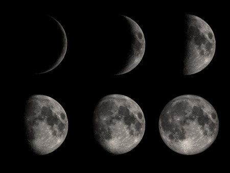 phases: A nice graphic which shows the different phases of the moon