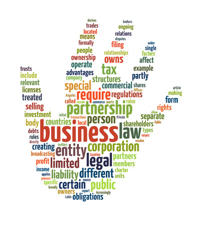 An image of nice Business text cloud photo