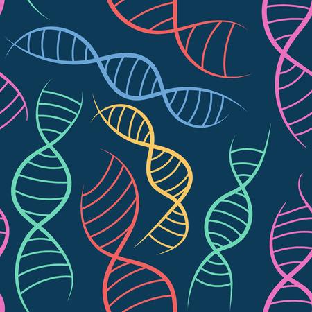 adn: formación científica, sin patrón, con el ADN, la espiral genética