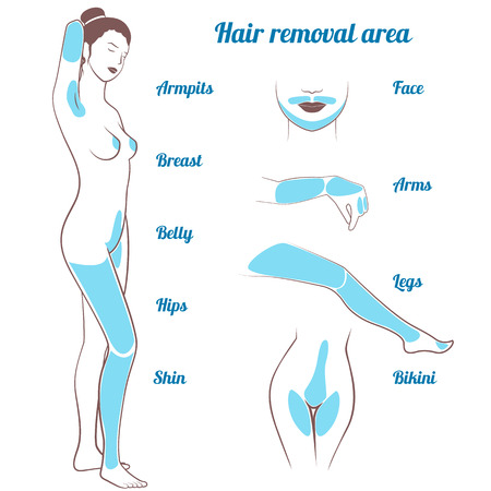 area hair removal, naked girl in full growth with marked zones epilation
