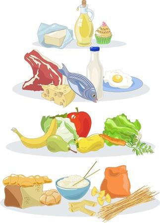 piramide alimenticia: Pir�mide de alimentaci�n en un fondo blanco