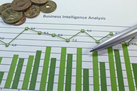 analyses: Business Intelligency Analyses Graph with a pen and some coins