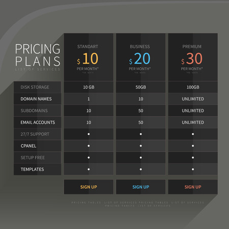 Pricing comparison table set for commercial business web services and applications. Design element interface for website, banners, hosting, ui, ux, mobile app. Vector illustration template. Çizim
