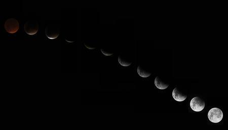 eclipse: Lunar Eclipse Sequence