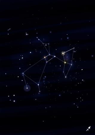constellation sagittarius: Sagittarius constellation drawing on its real sky location
