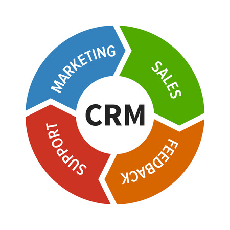 qualify: CRM - customer relationship management with text flat color icon for apps and websites