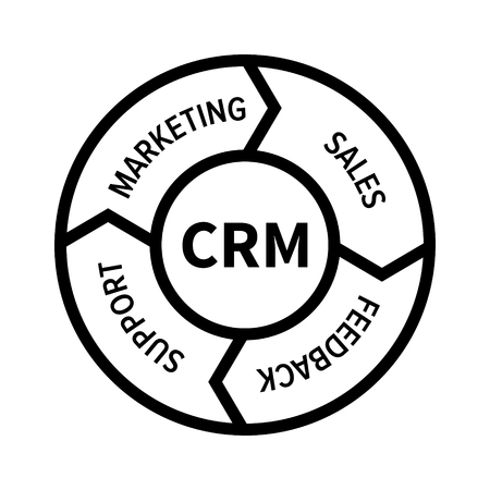 qualify: CRM - customer relationship management with text line art icon for apps and websites