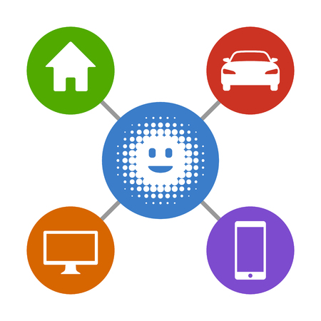 controlling: Digital virtual assistant controlling computer, smartphone, car  vehicle and house  home flat icon Illustration
