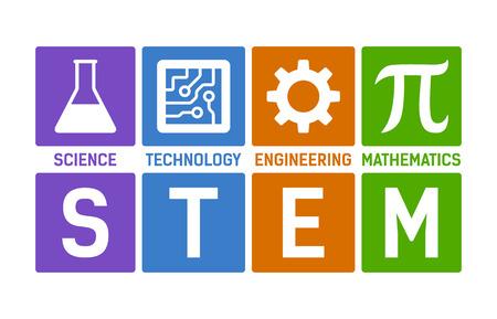 STEM - wetenschap, technologie, techniek en wiskunde egale kleur vector illustratie met woorden Stock Illustratie