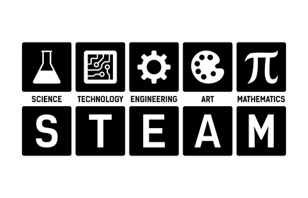 STEAM - science, technology, engineering, art and mathematics with text flat vector icon for education apps and websites Illustration