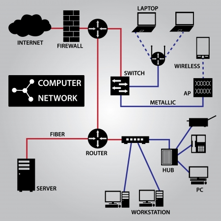 computer network connection icons 矢量图片