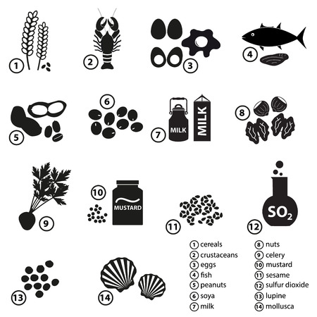 food icons: set of typical food alergens for restaurants and meal eps10