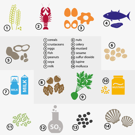 レストランや食事のための典型的な食糧アレルゲンのカラフルなセット