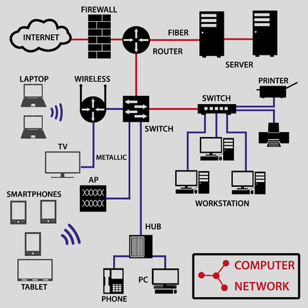 network topology: computer network connections icons and topology